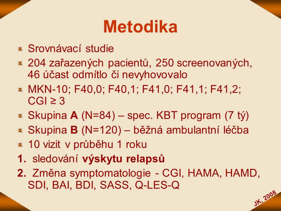 JK, 2008 Metodika Srovnávací studie 204 zařazených pacientů, 250 screenovaných, 46 účast odmítlo či nevyhovovalo MKN-10; F40,0; F40,1; F41,0; F41,1; F