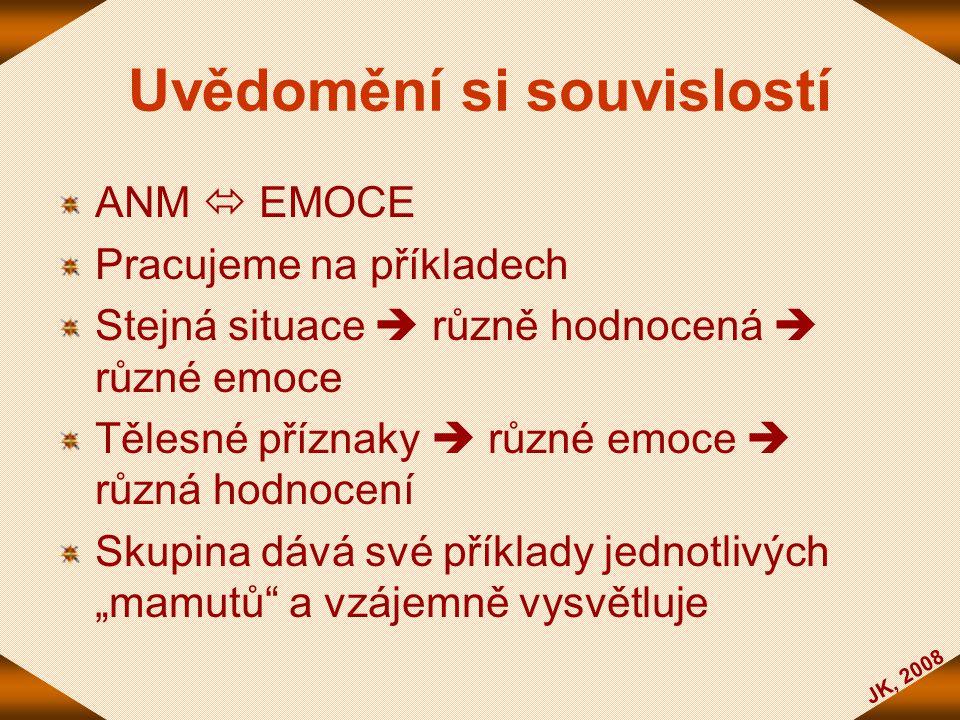 JK, 2008 Uvědomění si souvislostí ANM  EMOCE Pracujeme na příkladech Stejná situace  různě hodnocená  různé emoce Tělesné příznaky  různé emoce 