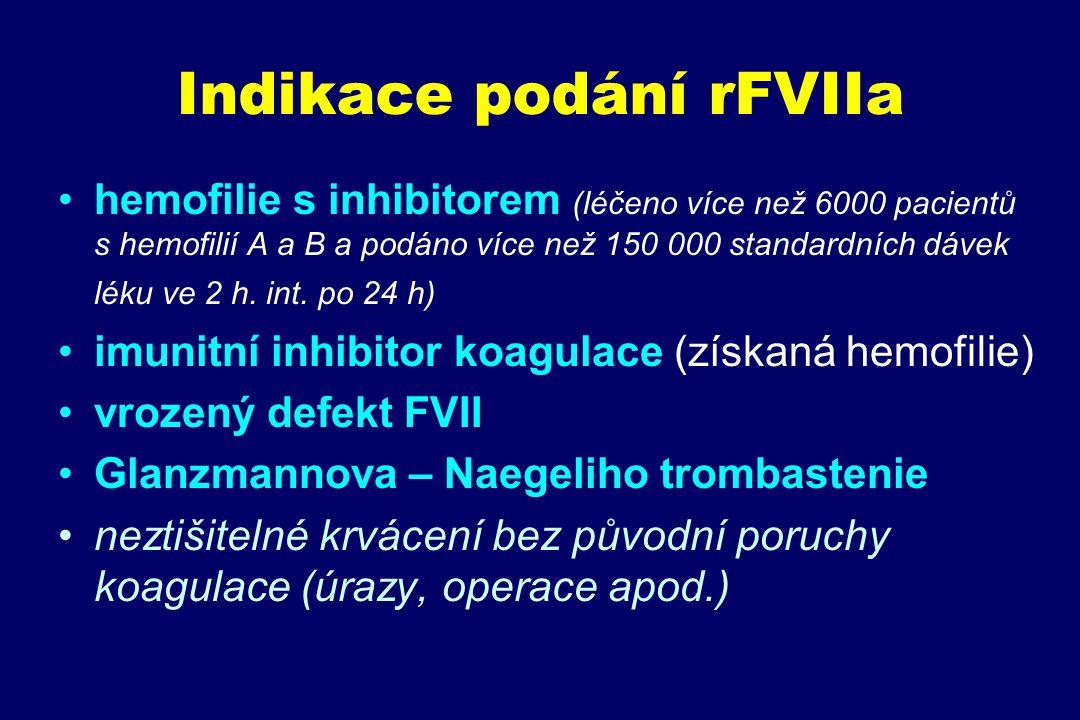 Indikace podání rFVIIa hemofilie s inhibitorem (léčeno více než 6000 pacientů s hemofilií A a B a podáno více než 150 000 standardních dávek léku ve 2