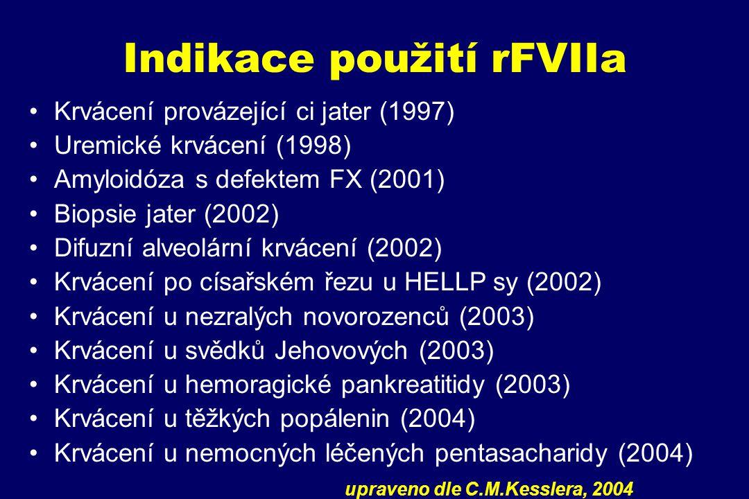 Indikace použití rFVIIa Krvácení provázející ci jater (1997) Uremické krvácení (1998) Amyloidóza s defektem FX (2001) Biopsie jater (2002) Difuzní alv