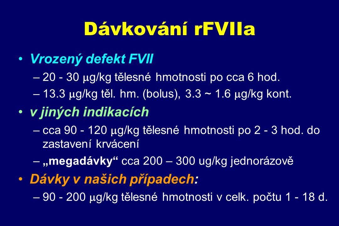 Dávkování rFVIIa Vrozený defekt FVII –20 - 30  g/kg tělesné hmotnosti po cca 6 hod. –13.3  g/kg těl. hm. (bolus), 3.3 ~ 1.6  g/kg kont. v jiných in