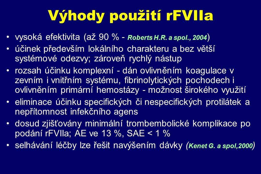 Výhody použití rFVIIa vysoká efektivita (až 90 % - Roberts H.R. a spol., 2004 ) účinek především lokálního charakteru a bez větší systémové odezvy; zá