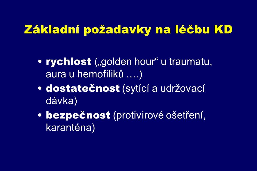 """Základní požadavky na léčbu KD rychlost (""""golden hour"""" u traumatu, aura u hemofiliků ….) dostatečnost (sytící a udržovací dávka) bezpečnost (protiviro"""