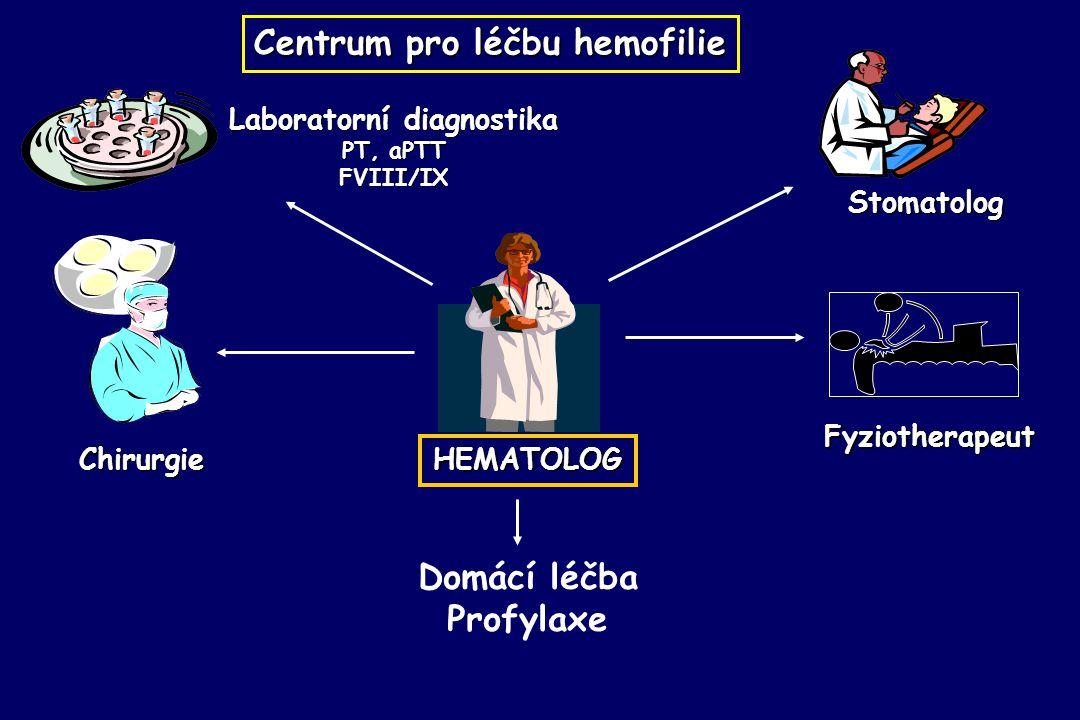 HEMATOLOG Laboratorní diagnostika PT, aPTT FVIII/IX Stomatolog Chirurgie Fyziotherapeut Centrum pro léčbu hemofilie Domácí léčba Profylaxe