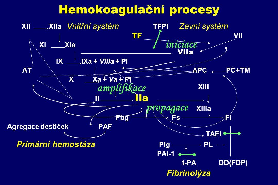 Klinické aspekty krvácení Charakteristikatrombocytopatiekoagulopatie Výskytspontánní či časnýpozdní Lokalizacepovrchovéhluboké kožnípetechie, ekchymózyhematomy slizničníčasténe příliš častá jinéne příliš častáčasté Klinické stavytrombocytopeniehemofilieDIC