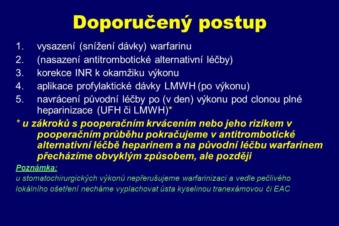 Doporučený postup 1.vysazení (snížení dávky) warfarinu 2.(nasazení antitrombotické alternativní léčby) 3.korekce INR k okamžiku výkonu 4.aplikace prof