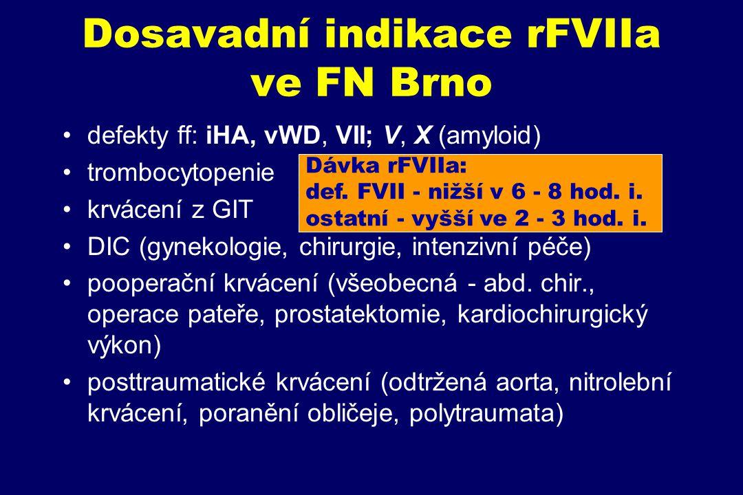 Dosavadní indikace rFVIIa ve FN Brno defekty ff: iHA, vWD, VII; V, X (amyloid) trombocytopenie krvácení z GIT DIC (gynekologie, chirurgie, intenzivní