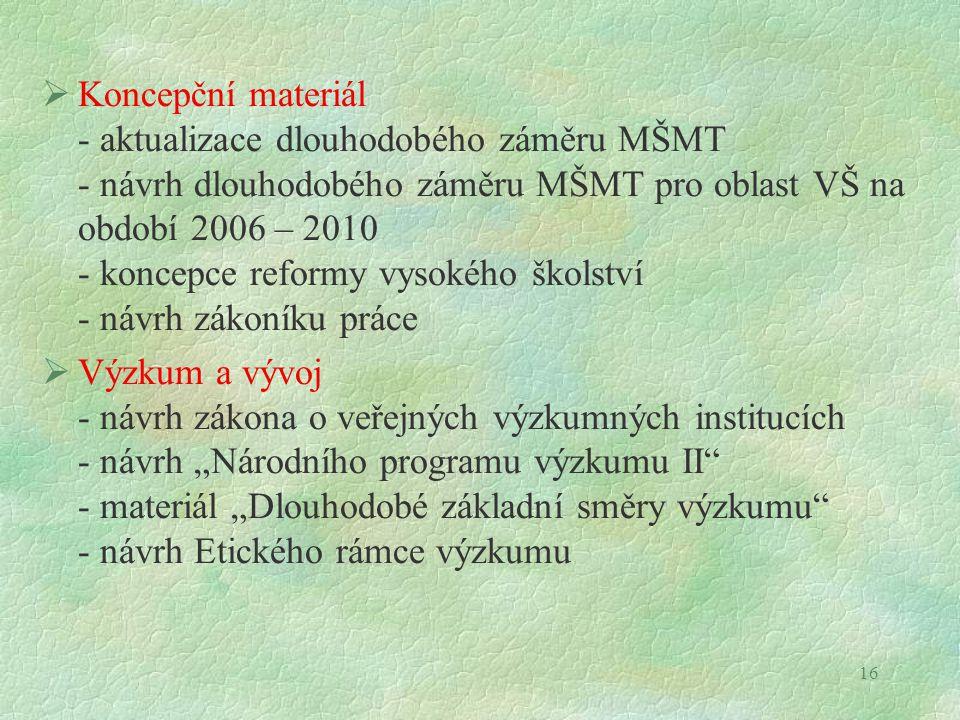 16  Koncepční materiál - aktualizace dlouhodobého záměru MŠMT - návrh dlouhodobého záměru MŠMT pro oblast VŠ na období 2006 – 2010 - koncepce reformy