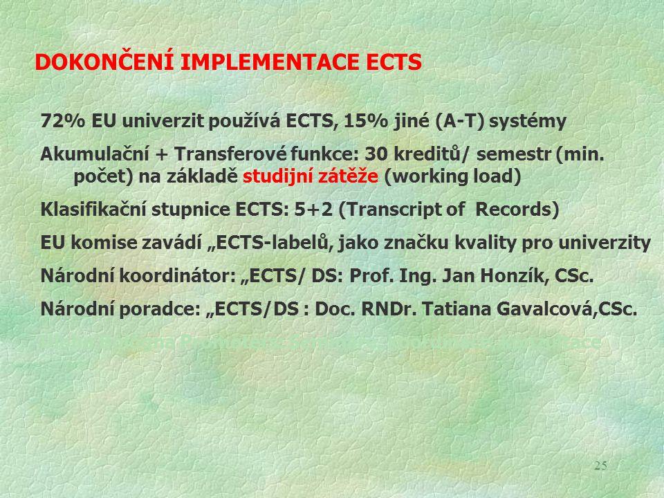 25 DOKONČENÍ IMPLEMENTACE ECTS 72% EU univerzit používá ECTS, 15% jiné (A-T) systémy Akumulační + Transferové funkce: 30 kreditů/ semestr (min. počet)