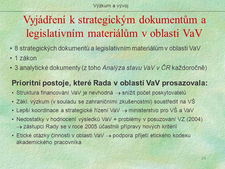 36 Vyjádření k strategickým dokumentům a legislativním materiálům v oblasti VaV Výzkum a vývoj 8 strategických dokumentů a legislativním materiálům v