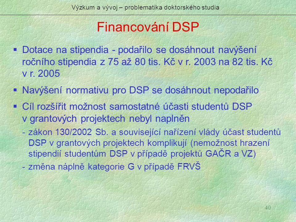 40 Financování DSP Výzkum a vývoj – problematika doktorského studia  Dotace na stipendia - podařilo se dosáhnout navýšení ročního stipendia z 75 až 8