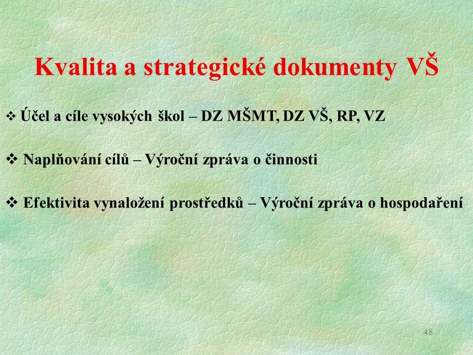 48 Kvalita a strategické dokumenty VŠ  Účel a cíle vysokých škol – DZ MŠMT, DZ VŠ, RP, VZ  Naplňování cílů – Výroční zpráva o činnosti  Efektivita