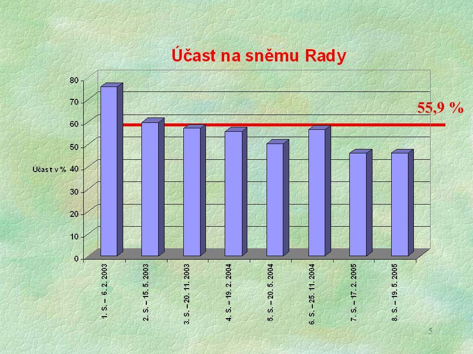 56 Elektronické vysokoškolské kvalifikační práce Vysokoškolské knihovny Východiska Dlouhodobý záměr MŠMT pro oblast VŠ na 2006 – 2010 (kap.