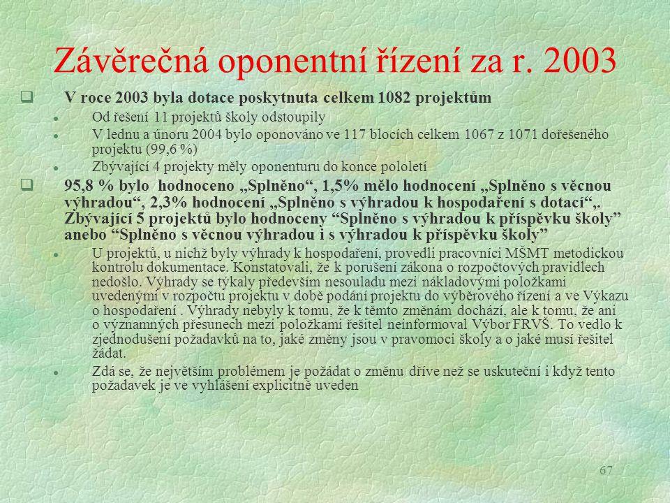 67 Závěrečná oponentní řízení za r. 2003  V roce 2003 byla dotace poskytnuta celkem 1082 projektům l Od řešení 11 projektů školy odstoupily l V lednu
