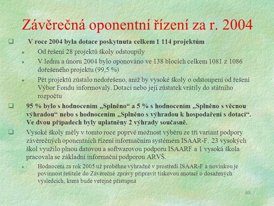 68 Závěrečná oponentní řízení za r. 2004  V roce 2004 byla dotace poskytnuta celkem 1 114 projektům l Od řešení 28 projektů školy odstoupily l V ledn
