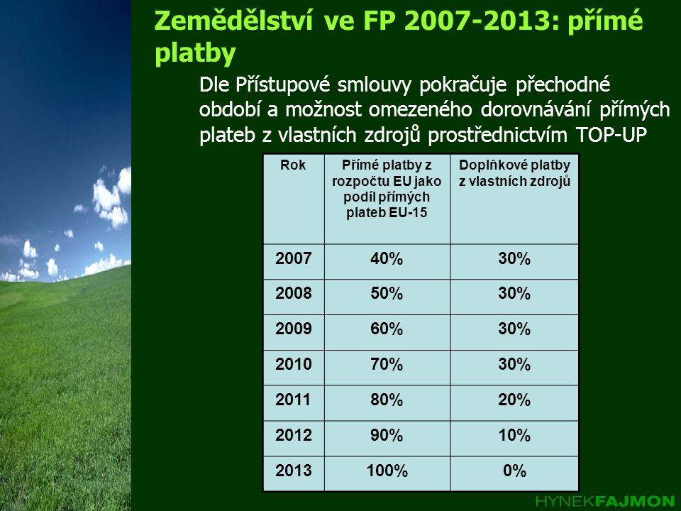 Zemědělství ve FP 2007-2013: přímé platby Dle Přístupové smlouvy pokračuje přechodné období a možnost omezeného dorovnávání přímých plateb z vlastních zdrojů prostřednictvím TOP-UP RokPřímé platby z rozpočtu EU jako podíl přímých plateb EU-15 Doplňkové platby z vlastních zdrojů 200740%30% 200850%30% 200960%30% 201070%30% 201180%20% 201290%10% 2013100%0%