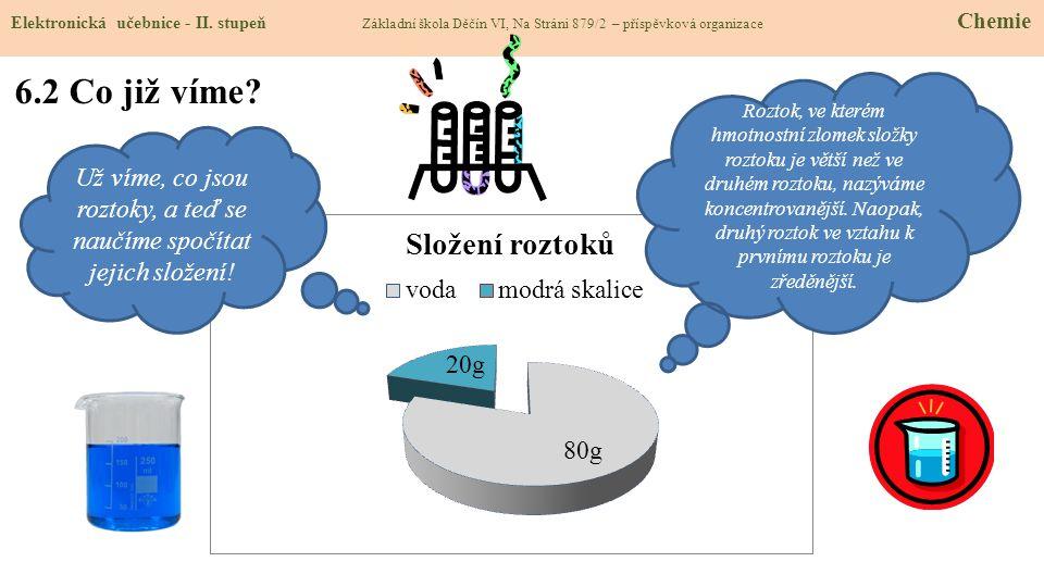 6.3 Jaké si řekneme nové termíny a názvy.Elektronická učebnice - II.