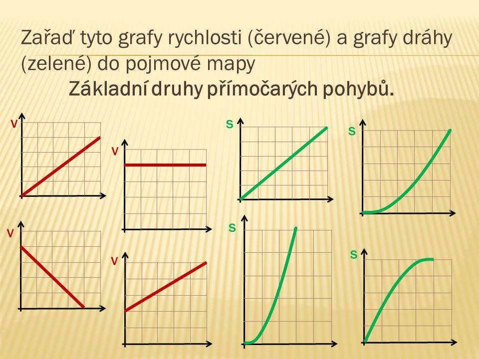 Zařaď tyto grafy rychlosti (červené) a grafy dráhy (zelené) do pojmové mapy Základní druhy přímočarých pohybů. v v v v s s s s