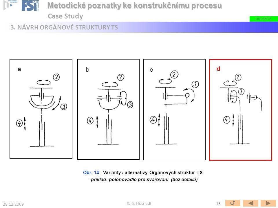 Obr. 14: Varianty / alternativy Orgánových struktur TS - příklad: polohovadlo pro svařování (bez detailů) 13  28.12.2009 © S. Hosnedl Metodické pozna