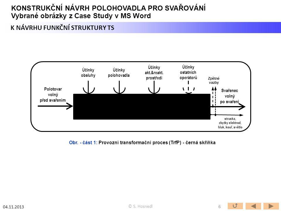 6  © S. Hosnedl Obr. - část 1: Provozní transformační proces (TrfP) - černá skříňka Účinky obsluhy Účinky polohovadla Účinky akt.&reakt. prostředí Úč