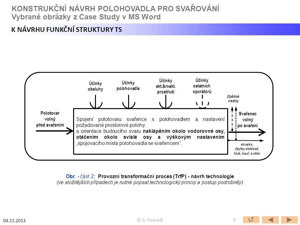 Obr. - část 2: Provozní transformační proces (TrfP) - návrh technologie (ve složitějších případech je nutné popsat technologický princip a postup podr