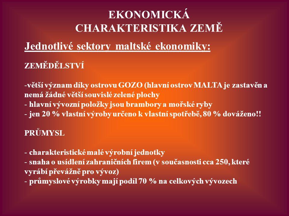 EKONOMICKÁ CHARAKTERISTIKA ZEMĚ Jednotlivé sektory maltské ekonomiky: ZEMĚDĚLSTVÍ -větší význam díky ostrovu GOZO (hlavní ostrov MALTA je zastavěn a nemá žádné větší souvislé zelené plochy - hlavní vývozní položky jsou brambory a mořské ryby - jen 20 % vlastní výroby určeno k vlastní spotřebě, 80 % dováženo!.