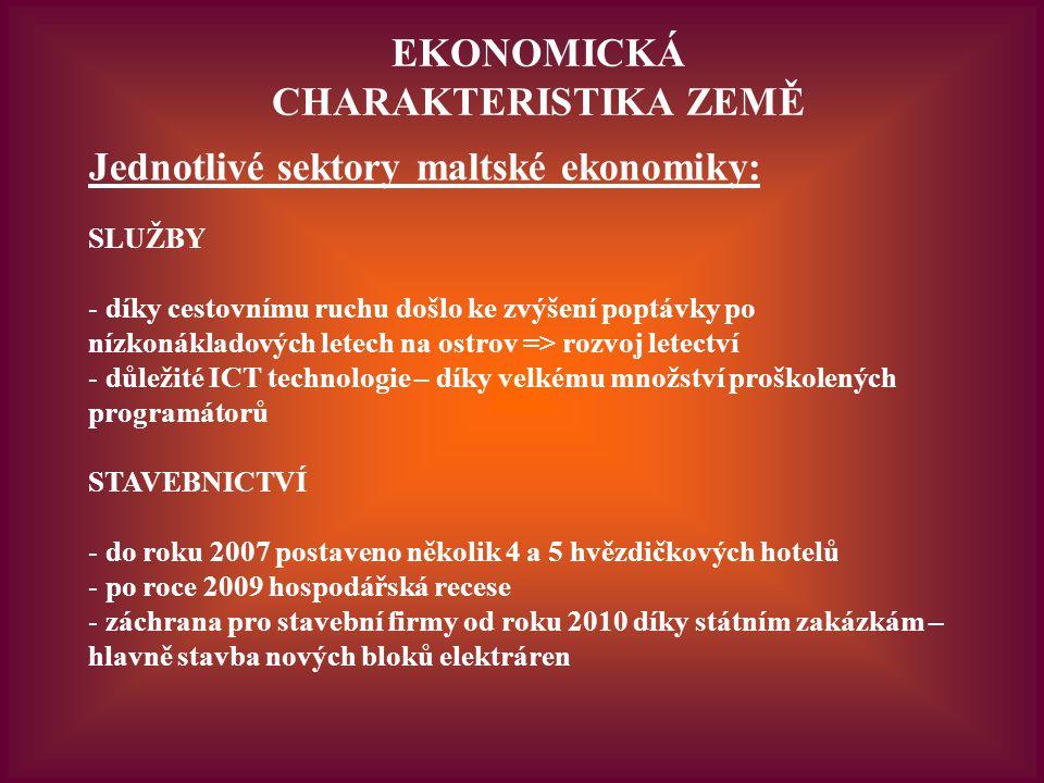 EKONOMICKÁ CHARAKTERISTIKA ZEMĚ Jednotlivé sektory maltské ekonomiky: SLUŽBY - díky cestovnímu ruchu došlo ke zvýšení poptávky po nízkonákladových letech na ostrov => rozvoj letectví - důležité ICT technologie – díky velkému množství proškolených programátorů STAVEBNICTVÍ - do roku 2007 postaveno několik 4 a 5 hvězdičkových hotelů - po roce 2009 hospodářská recese - záchrana pro stavební firmy od roku 2010 díky státním zakázkám – hlavně stavba nových bloků elektráren