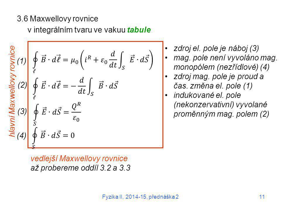 3.6 Maxwellovy rovnice v integrálním tvaru ve vakuu tabule zdroj el. pole je náboj (3) mag. pole není vyvoláno mag. monopólem (nezřídlové) (4) zdroj m