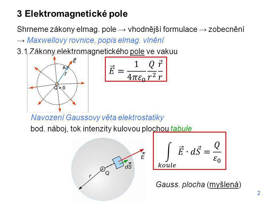 Shrneme zákony elmag. pole → vhodnější formulace → zobecnění → Maxwellovy rovnice, popis elmag. vlnění 3.1 Zákony elektromagnetického pole ve vakuu Na