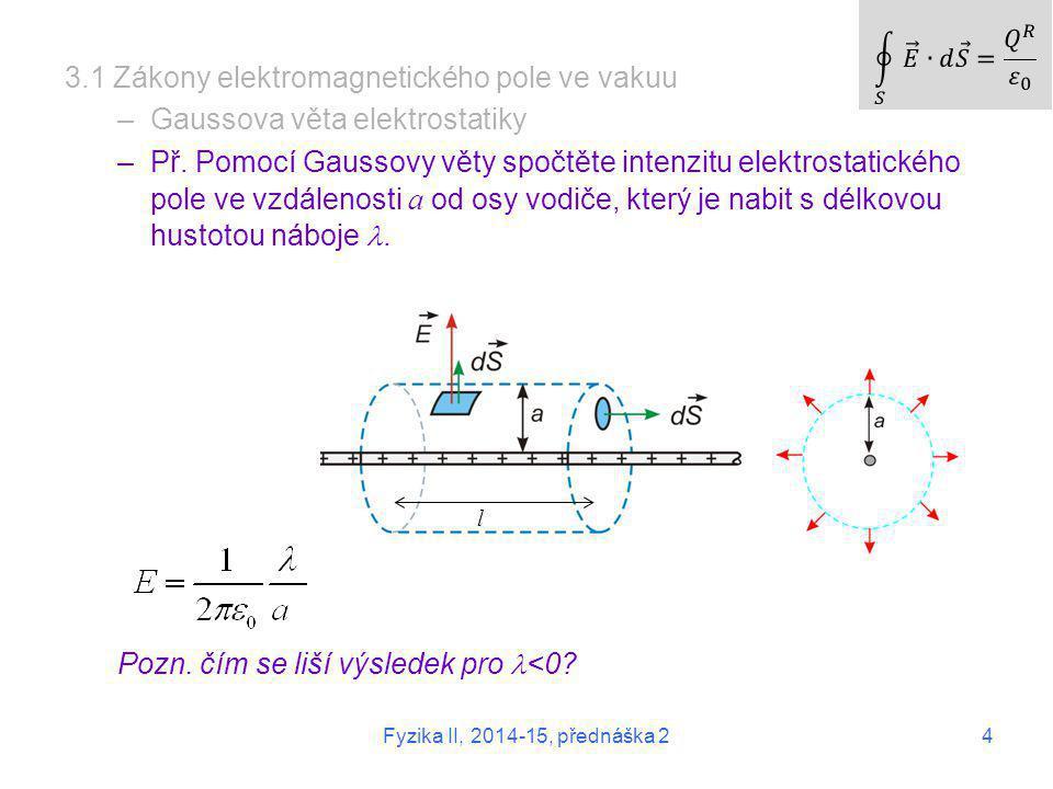 4 Fyzika II, 2014-15, přednáška 2 3.1 Zákony elektromagnetického pole ve vakuu –Gaussova věta elektrostatiky –Př. Pomocí Gaussovy věty spočtěte intenz