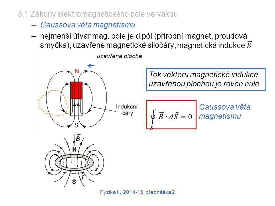 6 3.1 Zákony elektromagnetického pole ve vakuu –Gaussova věta magnetismu –nejmenší útvar mag. pole je dipól (přírodní magnet, proudová smyčka), uzavře