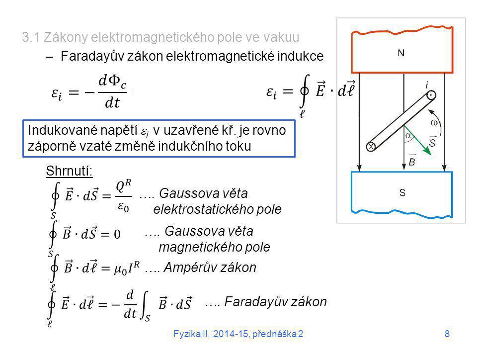 3.1 Zákony elektromagnetického pole ve vakuu –Faradayův zákon elektromagnetické indukce Shrnutí: Indukované napětí  i v uzavřené kř.. je rovno záporn