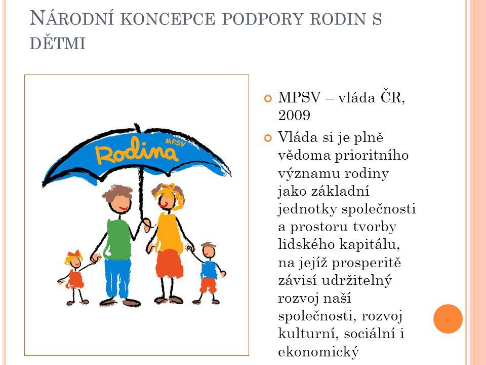N ÁRODNÍ KONCEPCE PODPORY RODIN S DĚTMI MPSV – vláda ČR, 2009 Vláda si je plně vědoma prioritního významu rodiny jako základní jednotky společnosti a