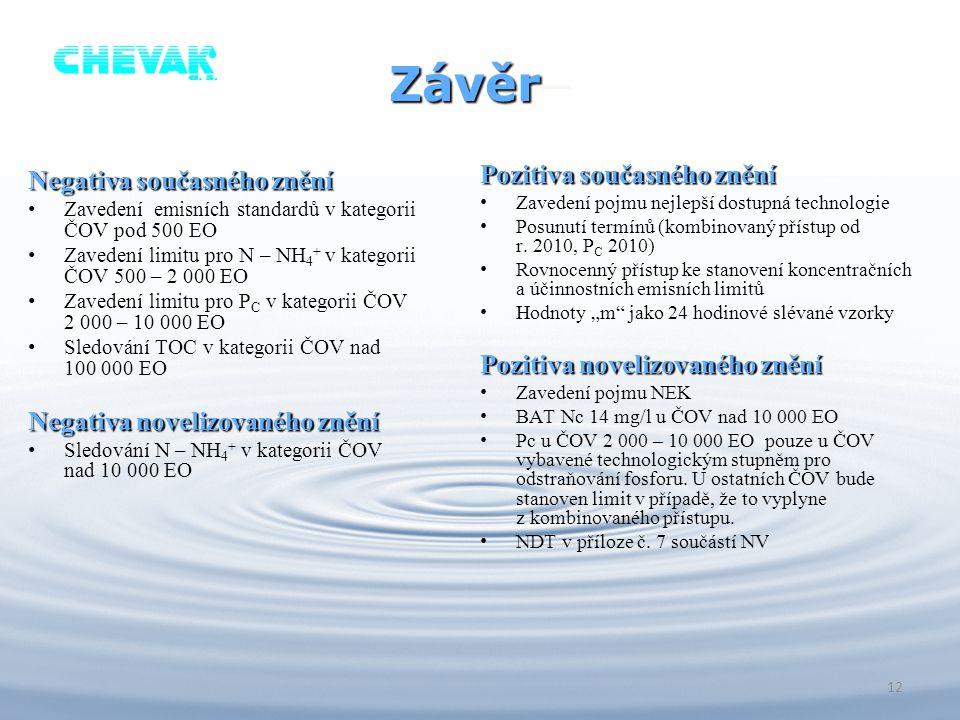 Závěr Závěr – Negativa současného znění Zavedení emisních standardů v kategorii ČOV pod 500 EO Zavedení limitu pro N – NH 4 + v kategorii ČOV 500 – 2