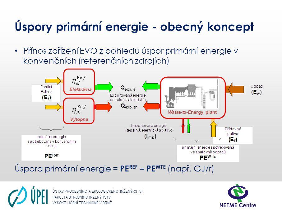 ÚSTAV PROCESNÍHO A EKOLOGICKÉHO INŽENÝRSTVÍ FAKULTA STROJNÍHO INŽENÝRSTVÍ VYSOKÉ UČENÍ TECHNICKÉ V BRNĚ Úspory primární energie - obecný koncept Příno