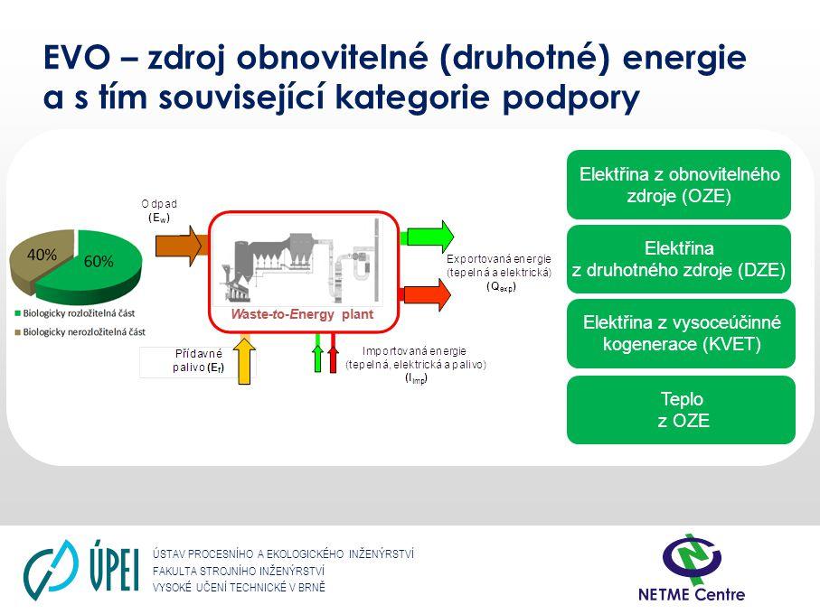 ÚSTAV PROCESNÍHO A EKOLOGICKÉHO INŽENÝRSTVÍ FAKULTA STROJNÍHO INŽENÝRSTVÍ VYSOKÉ UČENÍ TECHNICKÉ V BRNĚ EVO – zdroj obnovitelné (druhotné) energie a s