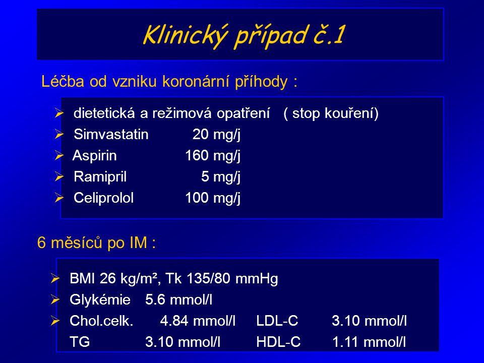 Klinický případ č.1 Léčba od vzniku koronární příhody :  dietetická a režimová opatření ( stop kouření)  Simvastatin 20 mg/j  Aspirin160 mg/j  Ram