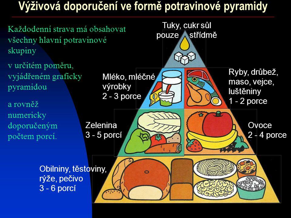 Výživová doporučení ve formě potravinové pyramidy Obilniny, těstoviny, rýže, pečivo 3 - 6 porcí Zelenina 3 - 5 porcí Ovoce 2 - 4 porce Mléko, mléčné výrobky 2 - 3 porce Ryby, drůbež, maso, vejce, luštěniny 1 - 2 porce Tuky, cukr sůl pouze střídmě Každodenní strava má obsahovat všechny hlavní potravinové skupiny v určitém poměru, vyjádřeném graficky pyramidou a rovněž numericky doporučeným počtem porcí.
