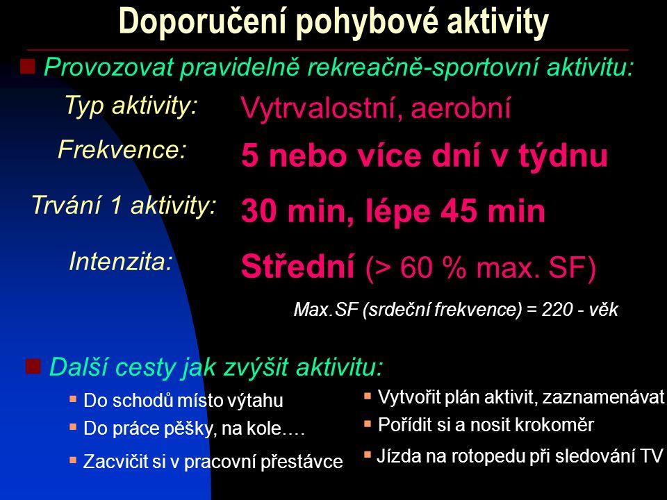 Doporučení pohybové aktivity Provozovat pravidelně rekreačně-sportovní aktivitu: 5 nebo více dní v týdnu Frekvence: Trvání 1 aktivity: 30 min, lépe 45 min Intenzita: Střední (> 60 % max.