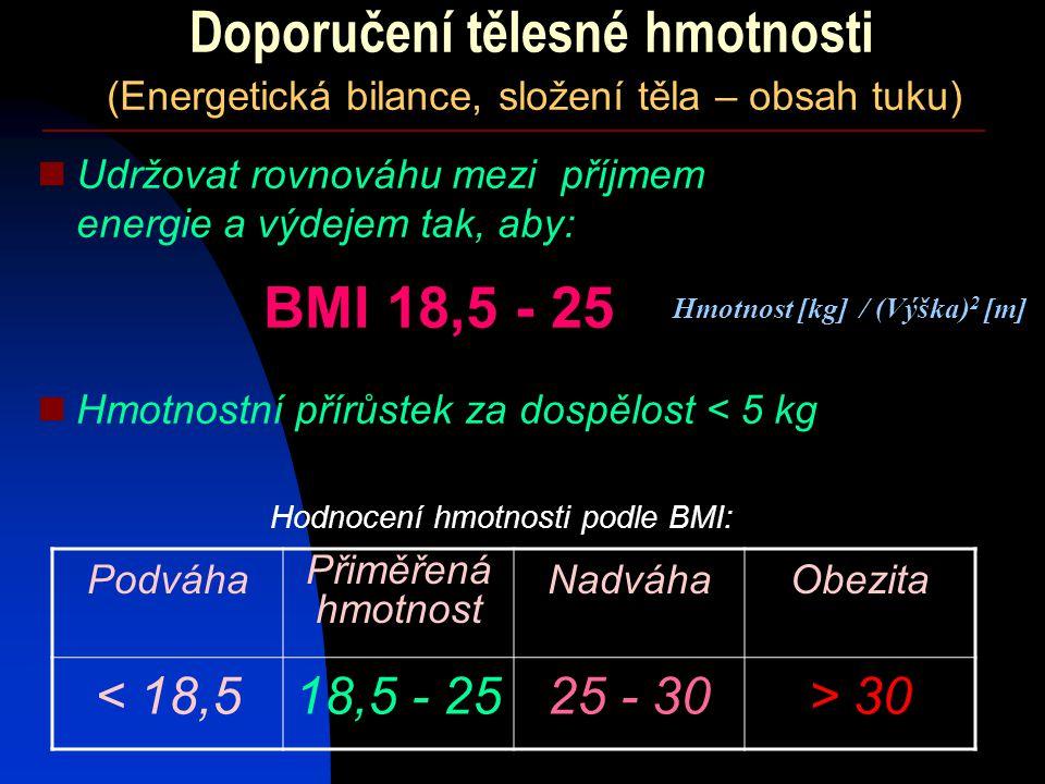 Doporučení tělesné hmotnosti (Energetická bilance, složení těla – obsah tuku) BMI 18,5 - 25 Hmotnost [kg] / (Výška) 2 [m] Udržovat rovnováhu mezi příjmem energie a výdejem tak, aby: Hmotnostní přírůstek za dospělost < 5 kg Podváha Přiměřená hmotnost NadváhaObezita < 18,518,5 - 2525 - 30> 30 Hodnocení hmotnosti podle BMI: