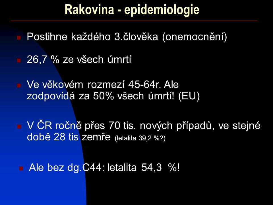 Rakovina - epidemiologie 26,7 % ze všech úmrtí V ČR ročně přes 70 tis. nových případů, ve stejné době 28 tis zemře (letalita 39,2 %?) Postihne každého