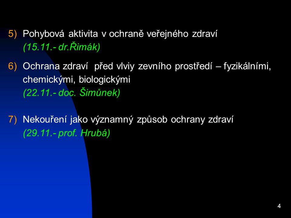 4 5)Pohybová aktivita v ochraně veřejného zdraví (15.11.- dr.Řimák) 6)Ochrana zdraví před vlviy zevního prostředí – fyzikálními, chemickými, biologickými (22.11.- doc.