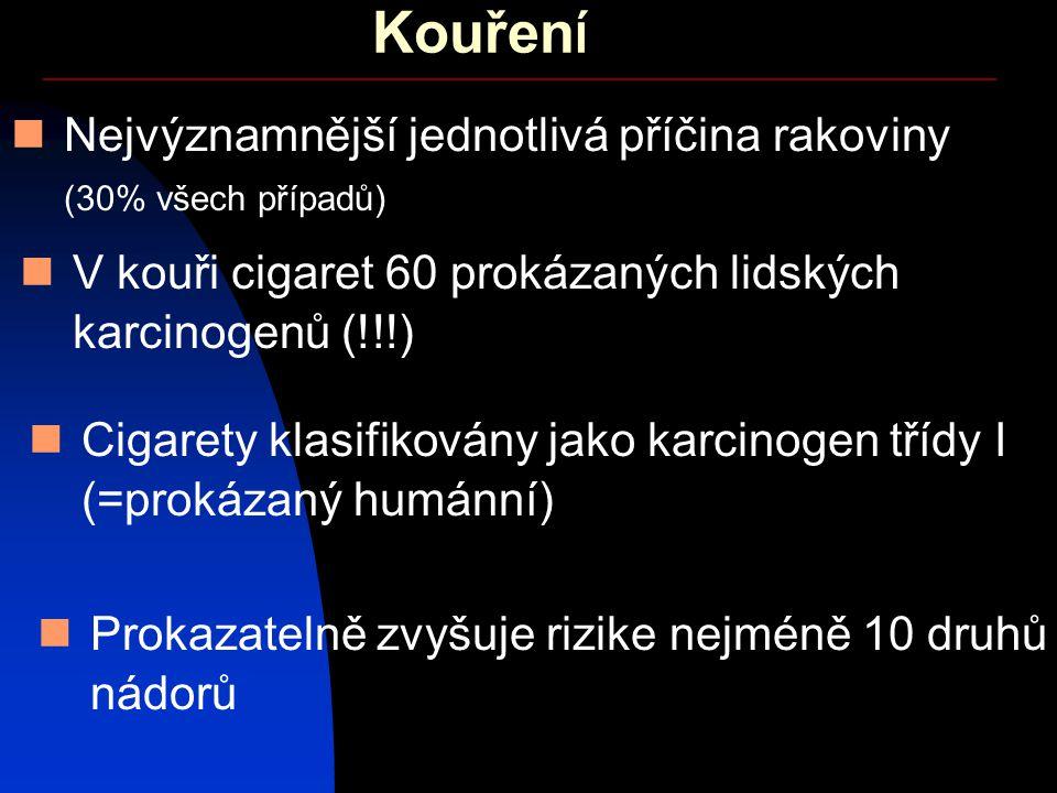 Kouřen í Nejvýznamnější jednotlivá příčina rakoviny (30% všech případů) V kouři cigaret 60 prokázaných lidských karcinogenů (!!!) Cigarety klasifikovány jako karcinogen třídy I (=prokázaný humánní) Prokazatelně zvyšuje rizike nejméně 10 druhů nádorů