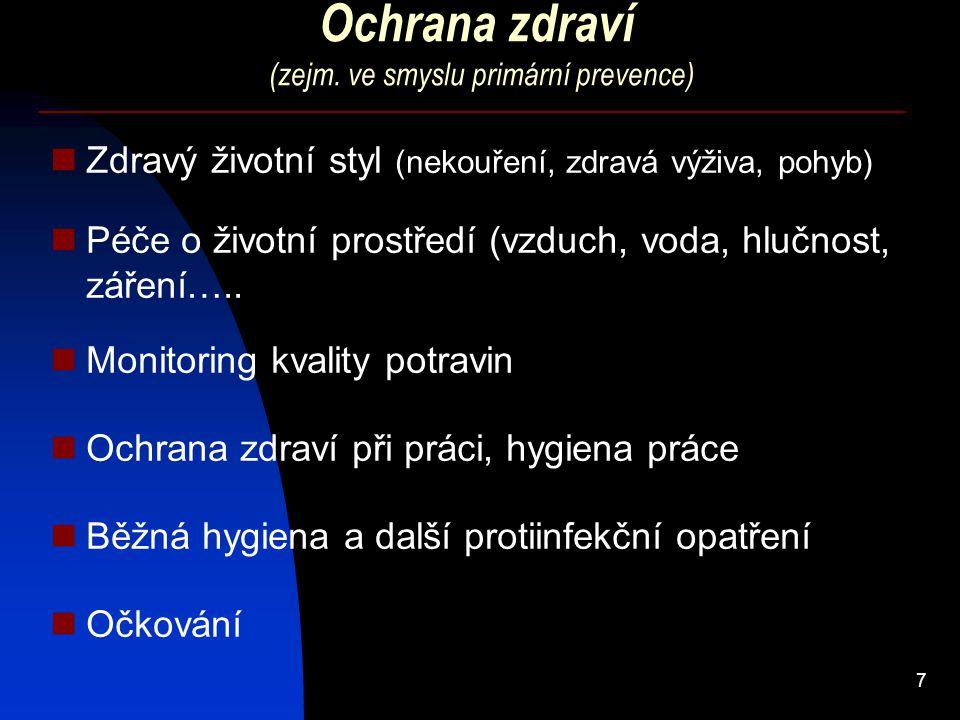 Rakovina - epidemiologie 26,7 % ze všech úmrtí V ČR ročně přes 70 tis.
