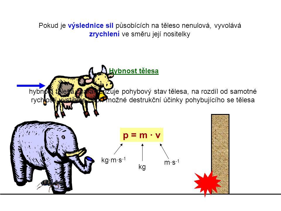 C) Dynamika Dynamika je část mechaniky, která se zabývá vztahem síly a pohybu 2. Newtonův pohybový zákon zrychlení tělesa je přímo úměrné síle, která