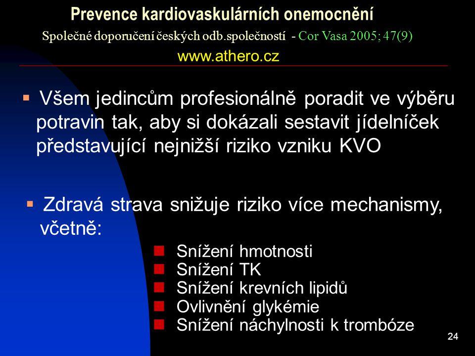 24 Prevence kardiovaskulárních onemocnění Společné doporučení českých odb.společností - Cor Vasa 2005; 47(9)  Všem jedincům profesionálně poradit ve