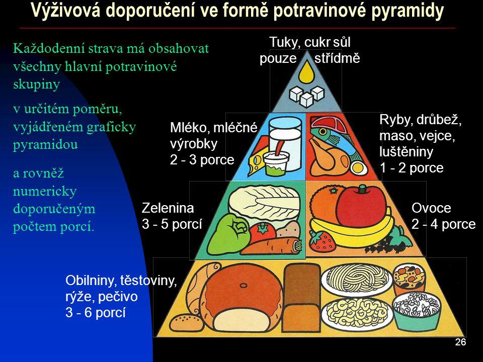 26 Výživová doporučení ve formě potravinové pyramidy Obilniny, těstoviny, rýže, pečivo 3 - 6 porcí Zelenina 3 - 5 porcí Ovoce 2 - 4 porce Mléko, mléčn