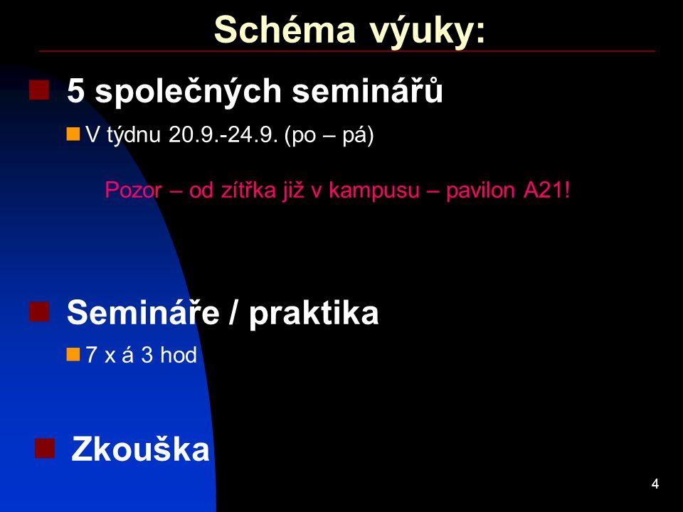 4 Schéma výuky: 5 společných seminářů V týdnu 20.9.-24.9. (po – pá) Semináře / praktika 7 x á 3 hod Zkouška Pozor – od zítřka již v kampusu – pavilon