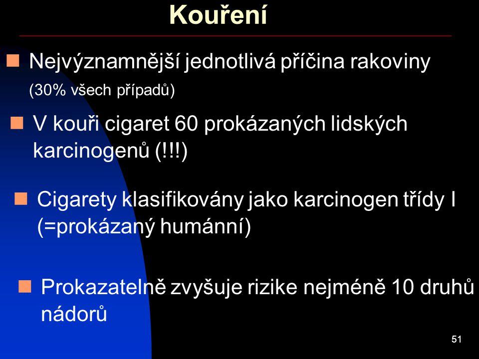 51 Kouření Nejvýznamnější jednotlivá příčina rakoviny (30% všech případů) V kouři cigaret 60 prokázaných lidských karcinogenů (!!!) Cigarety klasifiko