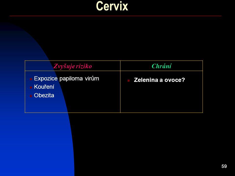 59 Cervix Zvyšuje rizikoChrání Expozice papiloma virům Kouření Obezita Zelenina a ovoce?